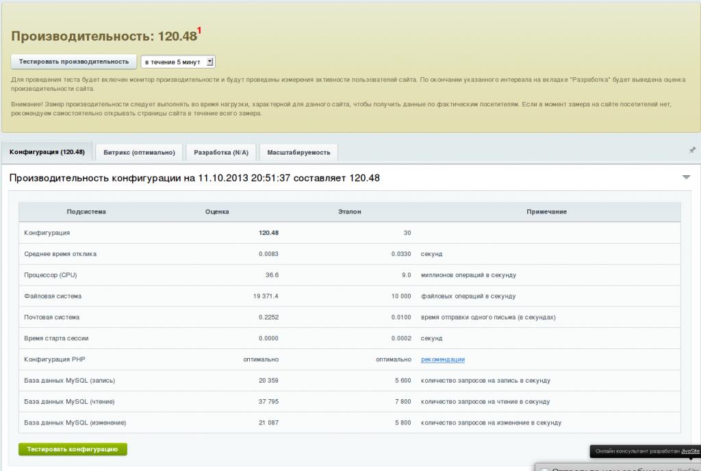 Оптимизация нагрузки сайта чввму в севастополе официальный сайт училища