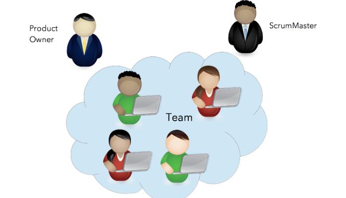 learning team charter team b